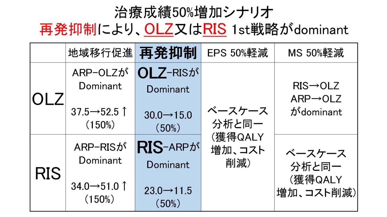 %e3%82%b9%e3%83%a9%e3%82%a4%e3%83%891