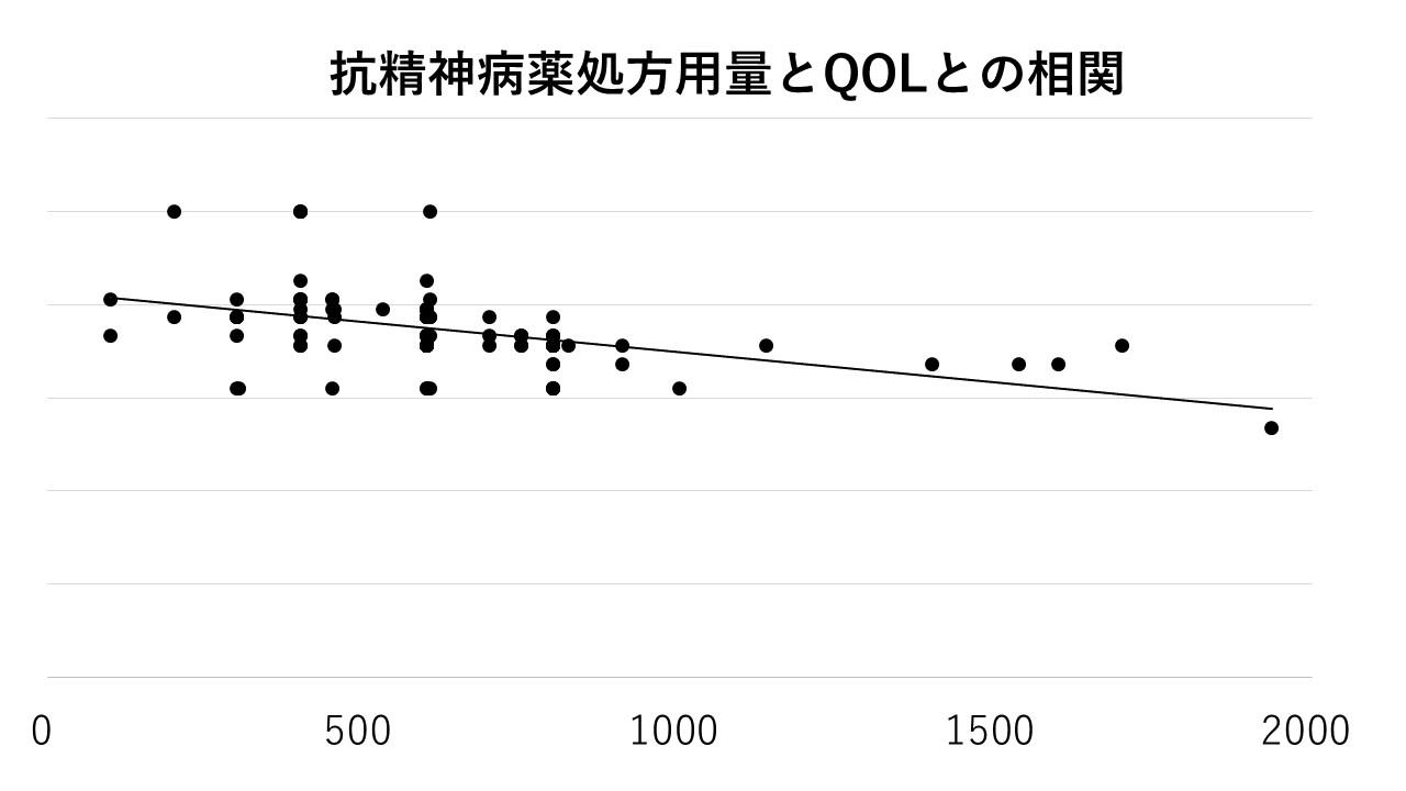 Cpqol%e7%9b%b8%e9%96%a2